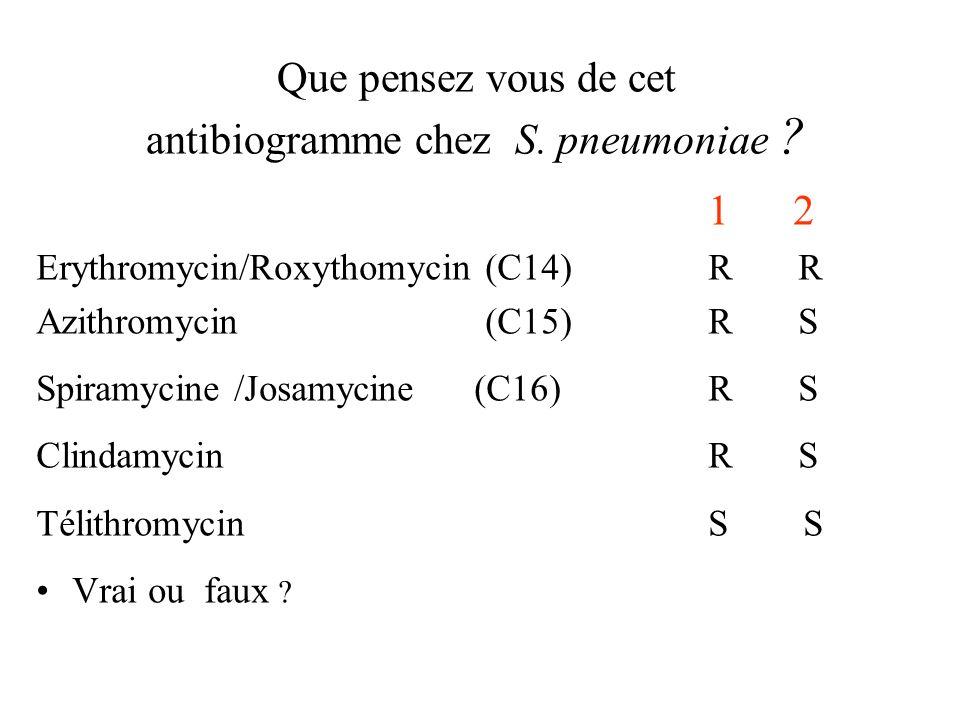 Que pensez vous de cet antibiogramme chez S. pneumoniae ? 1 2 Erythromycin/Roxythomycin (C14)R R Azithromycin (C15)R S Spiramycine /Josamycine (C16)R