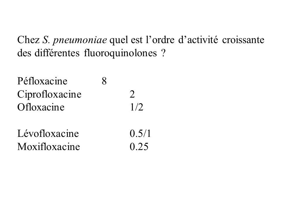 Chez S. pneumoniae quel est lordre dactivité croissante des différentes fluoroquinolones ? Péfloxacine 8 Ciprofloxacine2 Ofloxacine1/2 Lévofloxacine 0