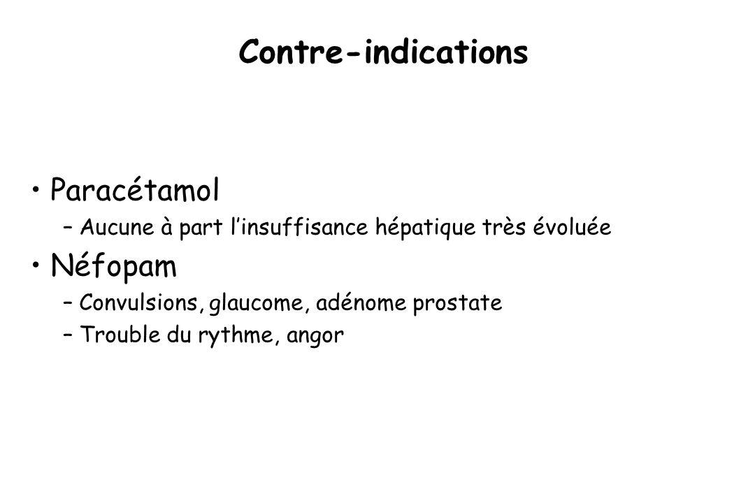 Contre-indications Paracétamol –Aucune à part linsuffisance hépatique très évoluée Néfopam –Convulsions, glaucome, adénome prostate –Trouble du rythme