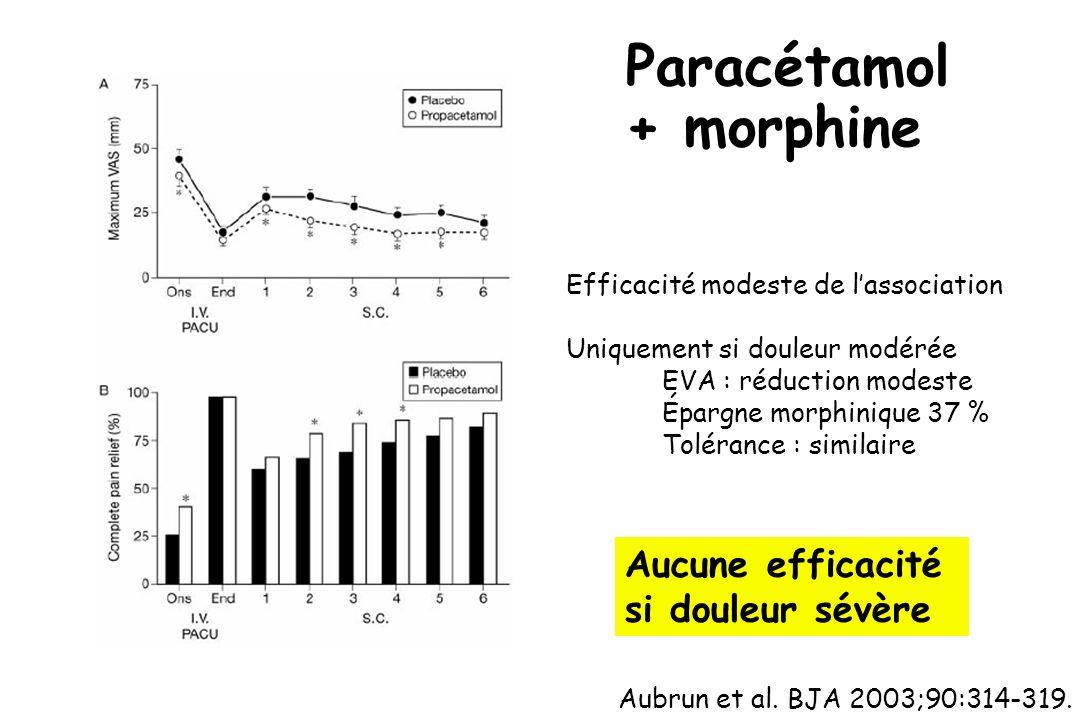 Paracétamol + morphine Aubrun et al. BJA 2003;90:314-319. Efficacité modeste de lassociation Uniquement si douleur modérée EVA : réduction modeste Épa