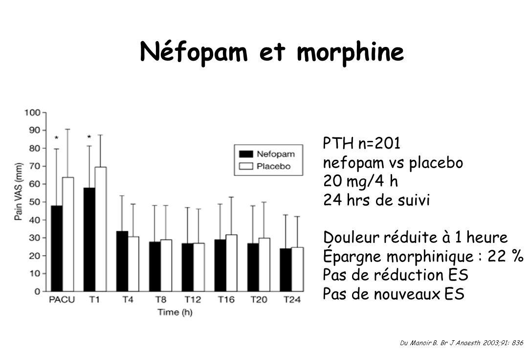 Néfopam et morphine Du Manoir B. Br J Anaesth 2003;91: 836 PTH n=201 nefopam vs placebo 20 mg/4 h 24 hrs de suivi Douleur réduite à 1 heure Épargne mo