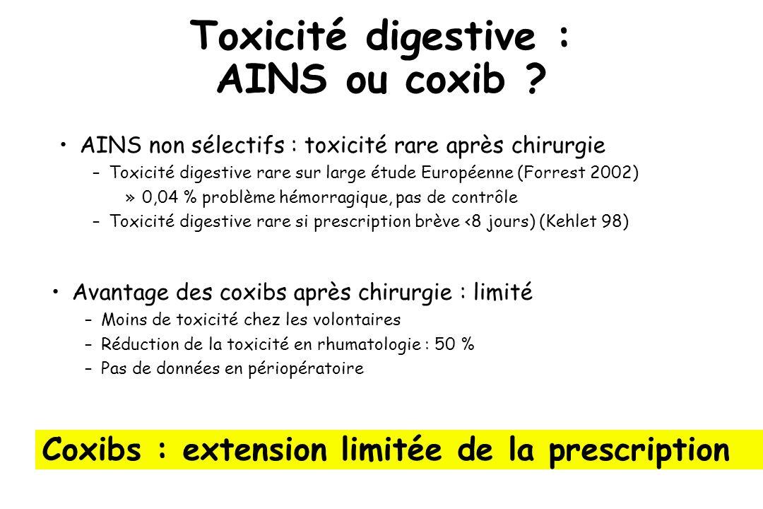 Coxibs : extension limitée de la prescription Toxicité digestive : AINS ou coxib ? AINS non sélectifs : toxicité rare après chirurgie –Toxicité digest