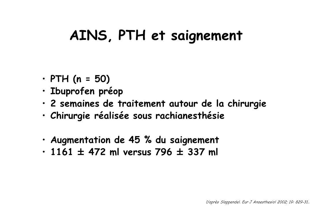 AINS, PTH et saignement PTH (n = 50) Ibuprofen préop 2 semaines de traitement autour de la chirurgie Chirurgie réalisée sous rachianesthésie Augmentat