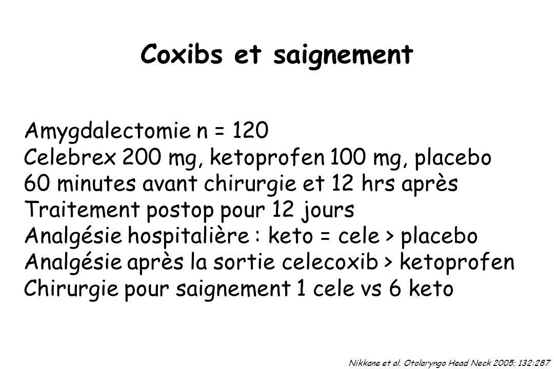 Coxibs et saignement Amygdalectomie n = 120 Celebrex 200 mg, ketoprofen 100 mg, placebo 60 minutes avant chirurgie et 12 hrs après Traitement postop p