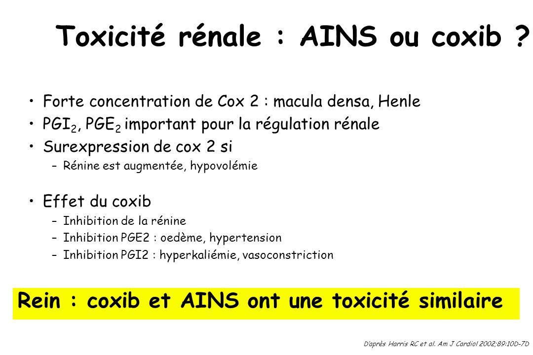Toxicité rénale : AINS ou coxib ? Forte concentration de Cox 2 : macula densa, Henle PGI 2, PGE 2 important pour la régulation rénale Surexpression de