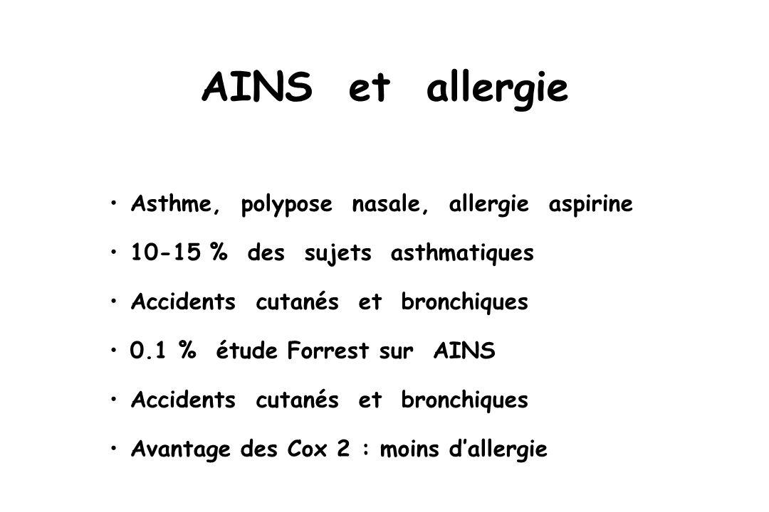 AINS et allergie Asthme, polypose nasale, allergie aspirine 10-15 % des sujets asthmatiques Accidents cutanés et bronchiques 0.1 % étude Forrest sur A