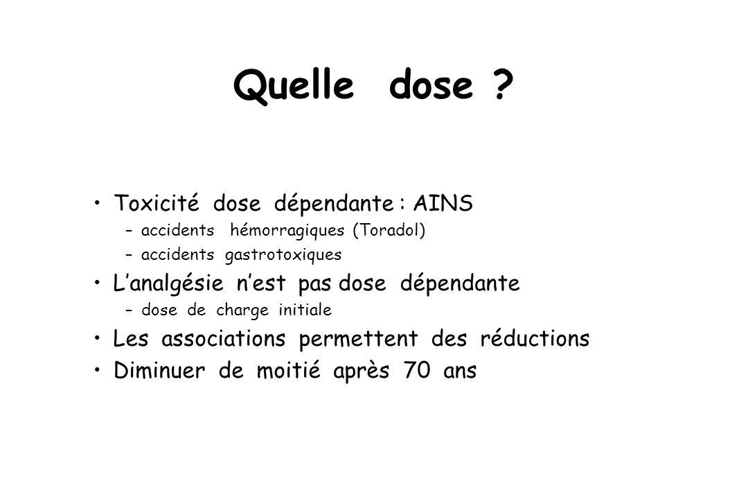 Quelle dose ? Toxicité dose dépendante : AINS –accidents hémorragiques (Toradol) –accidents gastrotoxiques Lanalgésie nest pas dose dépendante –dose d