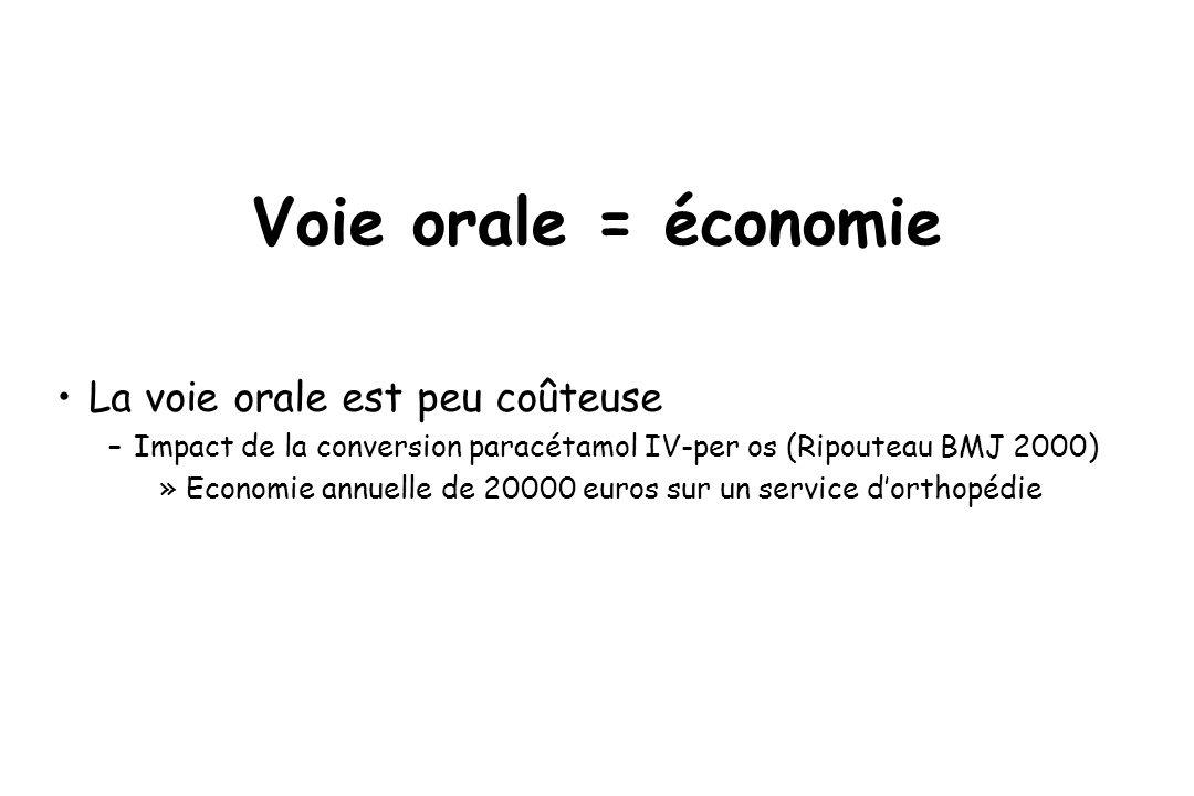 Voie orale = économie La voie orale est peu coûteuse –Impact de la conversion paracétamol IV-per os (Ripouteau BMJ 2000) »Economie annuelle de 20000 e