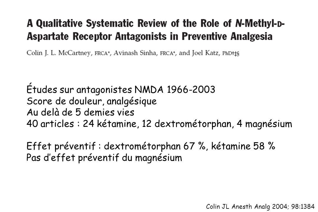 Colin JL Anesth Analg 2004; 98:1384 Études sur antagonistes NMDA 1966-2003 Score de douleur, analgésique Au delà de 5 demies vies 40 articles : 24 két