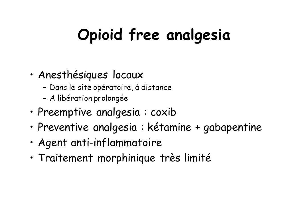 Opioid free analgesia Anesthésiques locaux –Dans le site opératoire, à distance –A libération prolongée Preemptive analgesia : coxib Preventive analge