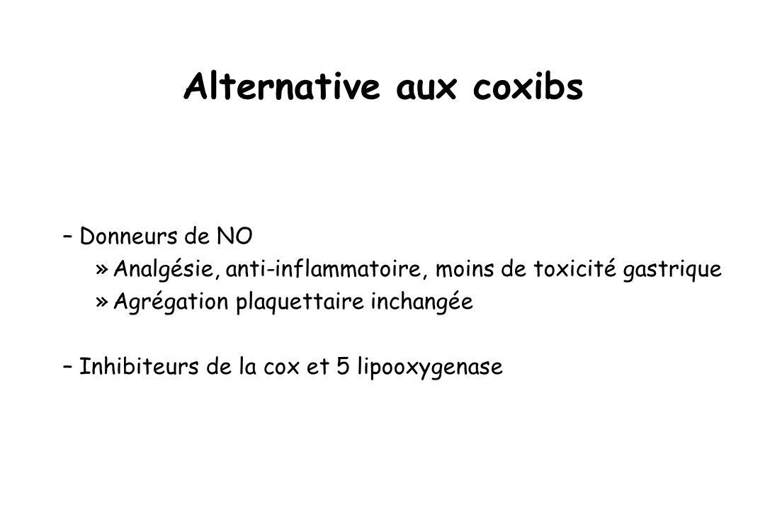 Alternative aux coxibs –Donneurs de NO »Analgésie, anti-inflammatoire, moins de toxicité gastrique »Agrégation plaquettaire inchangée –Inhibiteurs de