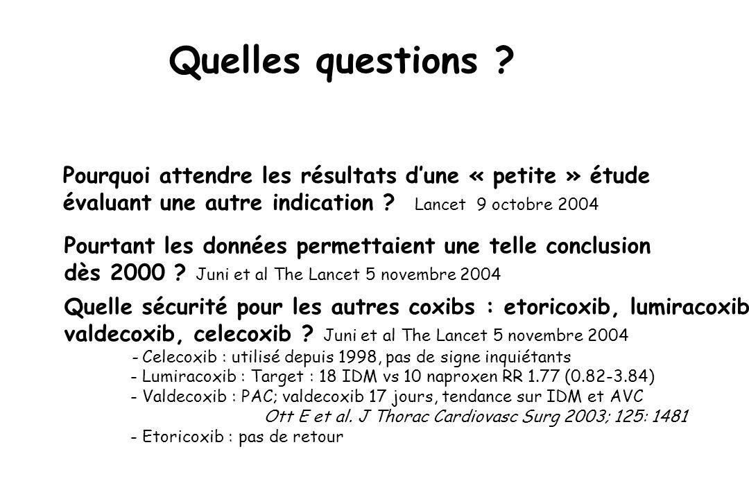Quelles questions ? Pourquoi attendre les résultats dune « petite » étude évaluant une autre indication ? Lancet 9 octobre 2004 Pourtant les données p