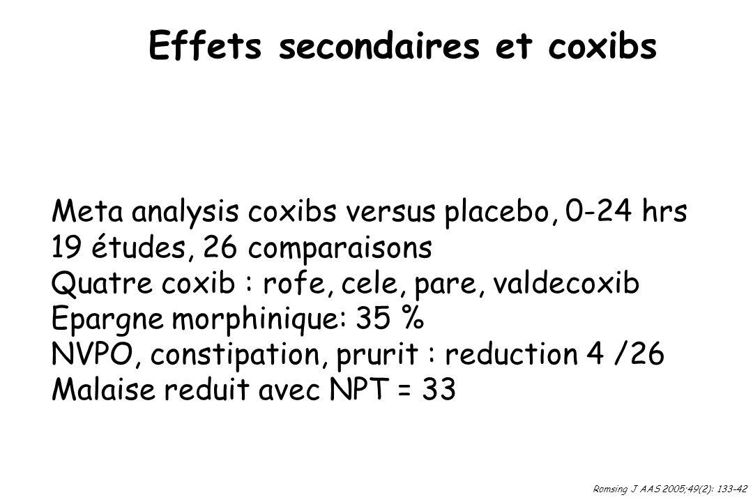 Effets secondaires et coxibs Romsing J AAS 2005;49(2): 133-42 Meta analysis coxibs versus placebo, 0-24 hrs 19 études, 26 comparaisons Quatre coxib :