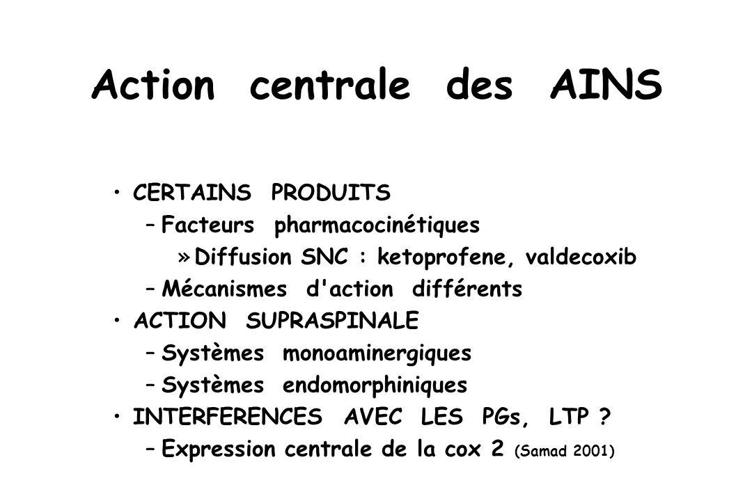 CERTAINS PRODUITS –Facteurs pharmacocinétiques »Diffusion SNC : ketoprofene, valdecoxib –Mécanismes d'action différents ACTION SUPRASPINALE –Systèmes