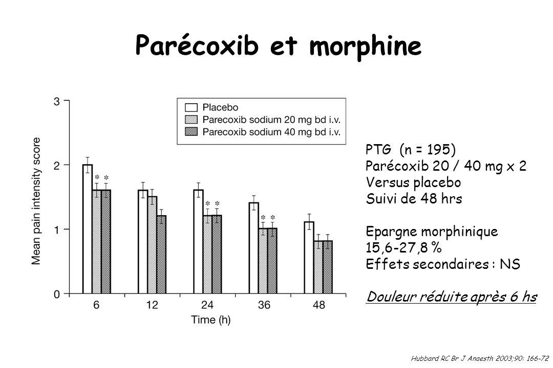 Parécoxib et morphine Hubbard RC Br J Anaesth 2003;90: 166-72 PTG (n = 195) Parécoxib 20 / 40 mg x 2 Versus placebo Suivi de 48 hrs Epargne morphiniqu