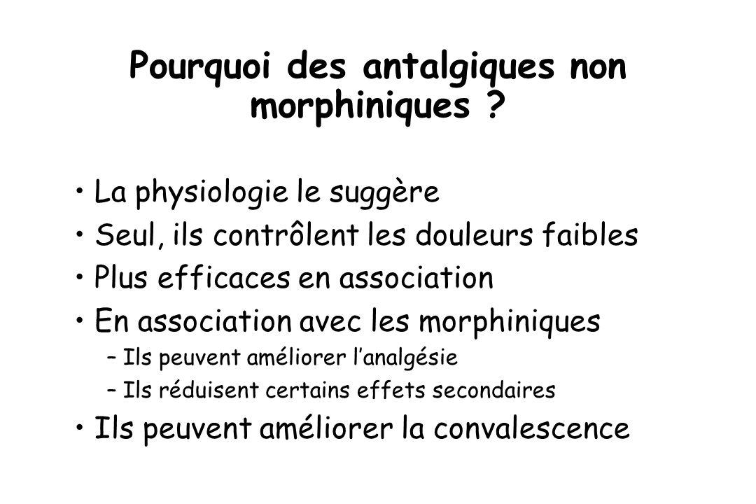 Pourquoi des antalgiques non morphiniques ? La physiologie le suggère Seul, ils contrôlent les douleurs faibles Plus efficaces en association En assoc