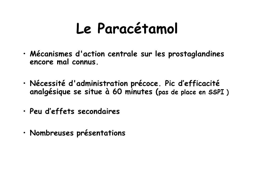 Le Paracétamol Mécanismes d'action centrale sur les prostaglandines encore mal connus. Nécessité d'administration précoce. Pic defficacité analgésique