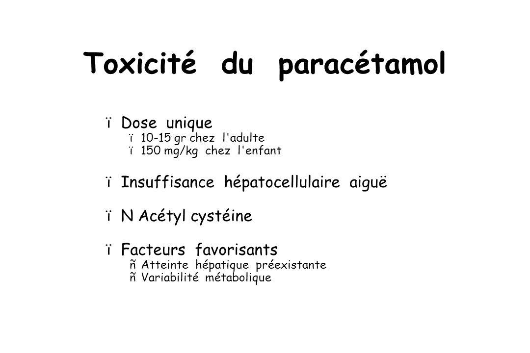Épargne morphinique - 10 mg morphine = - 10% nausée - 3 % vomissements Marret E.