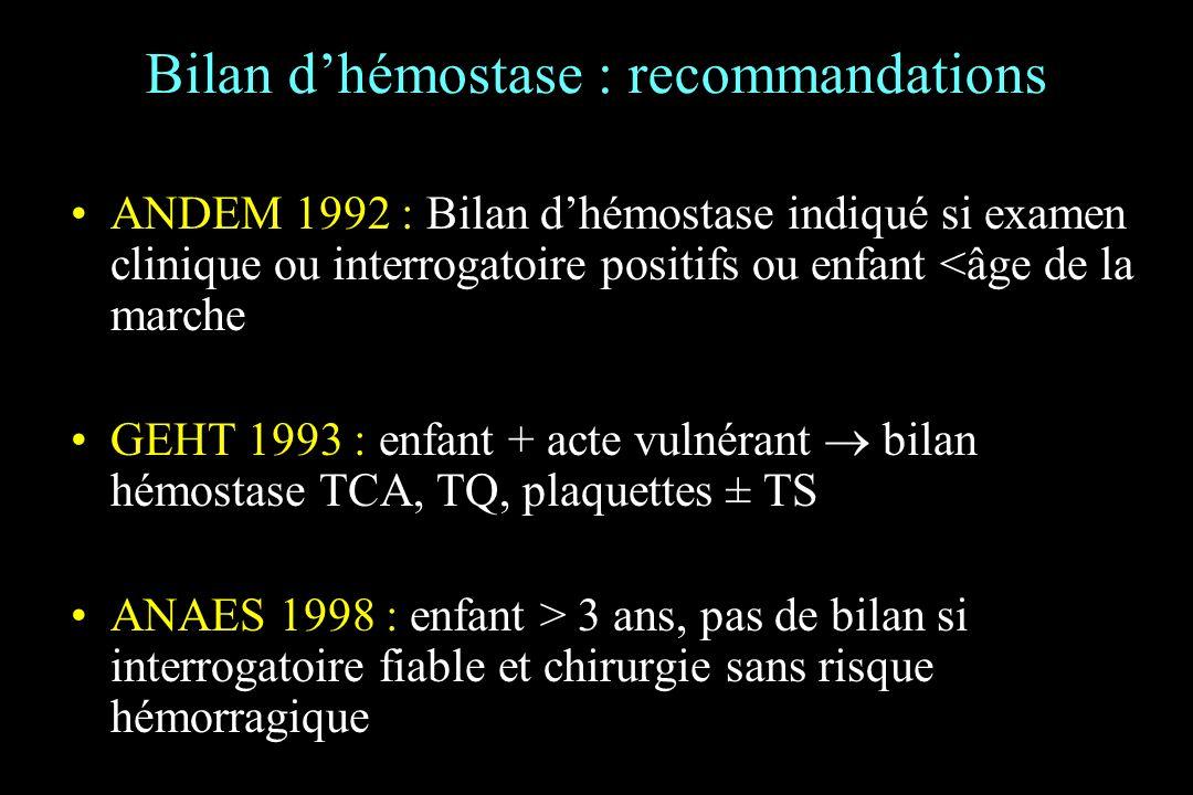 Bilan dhémostase : recommandations ANDEM 1992 : Bilan dhémostase indiqué si examen clinique ou interrogatoire positifs ou enfant <âge de la marche GEH
