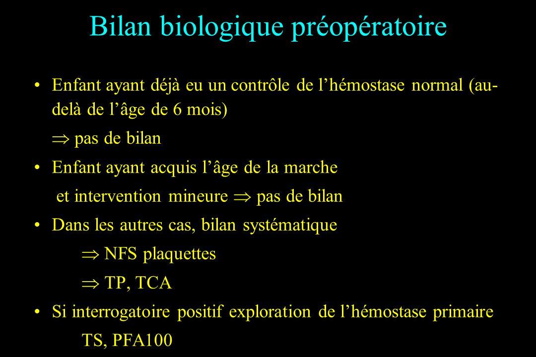 Bilan biologique préopératoire Enfant ayant déjà eu un contrôle de lhémostase normal (au- delà de lâge de 6 mois) pas de bilan Enfant ayant acquis lâg