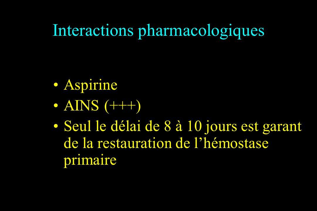 Interactions pharmacologiques Aspirine AINS (+++) Seul le délai de 8 à 10 jours est garant de la restauration de lhémostase primaire
