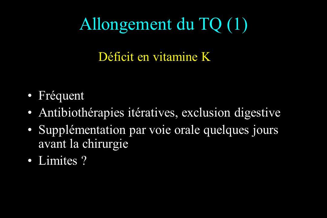 Allongement du TQ (1) Fréquent Antibiothérapies itératives, exclusion digestive Supplémentation par voie orale quelques jours avant la chirurgie Limit