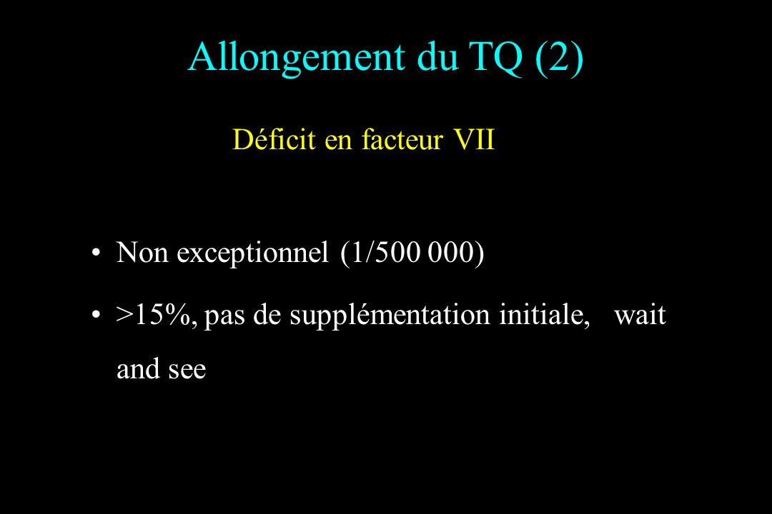 Non exceptionnel (1/500 000) >15%, pas de supplémentation initiale, wait and see Allongement du TQ (2) Déficit en facteur VII