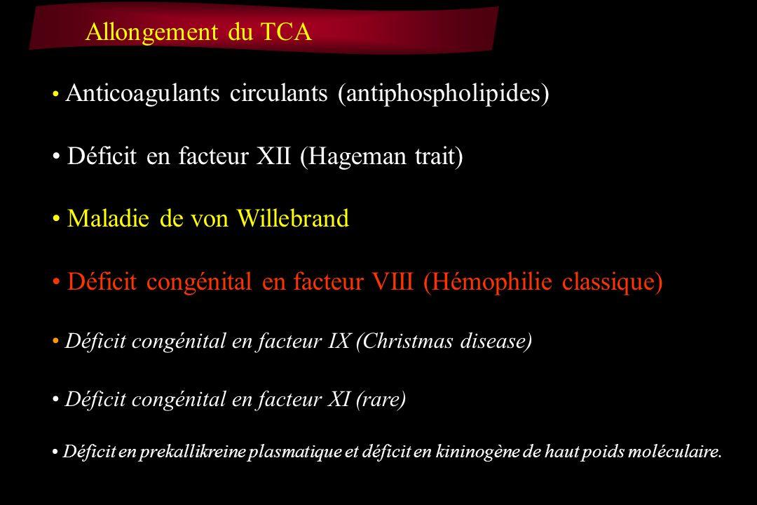Allongement du TCA Anticoagulants circulants (antiphospholipides) Déficit en facteur XII (Hageman trait) Maladie de von Willebrand Déficit congénital
