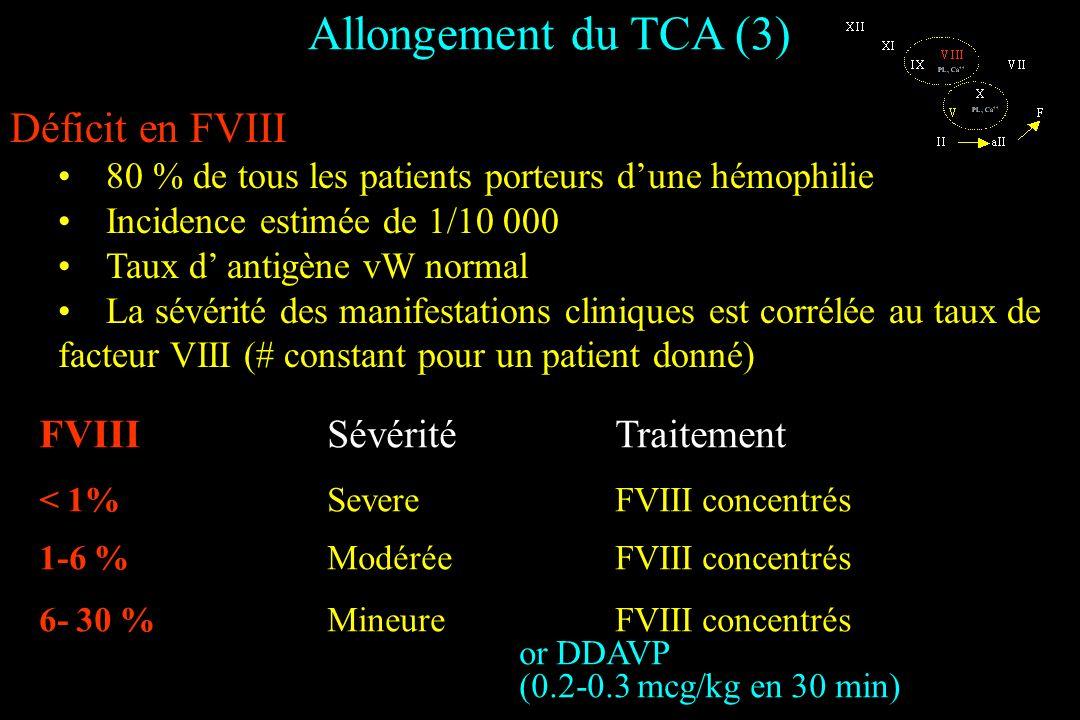Déficit en FVIII 80 % de tous les patients porteurs dune hémophilie Incidence estimée de 1/10 000 Taux d antigène vW normal La sévérité des manifestat