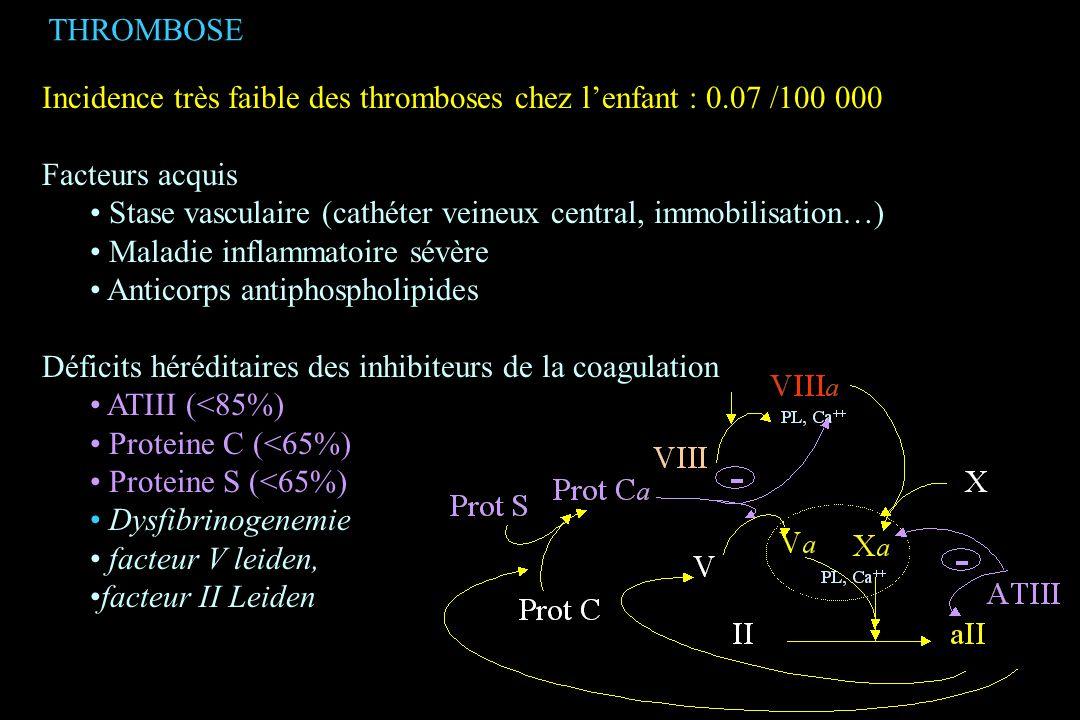 THROMBOSE Incidence très faible des thromboses chez lenfant : 0.07 Facteurs acquis Stase vasculaire (cathéter veineux central, immobilisation…) Maladi