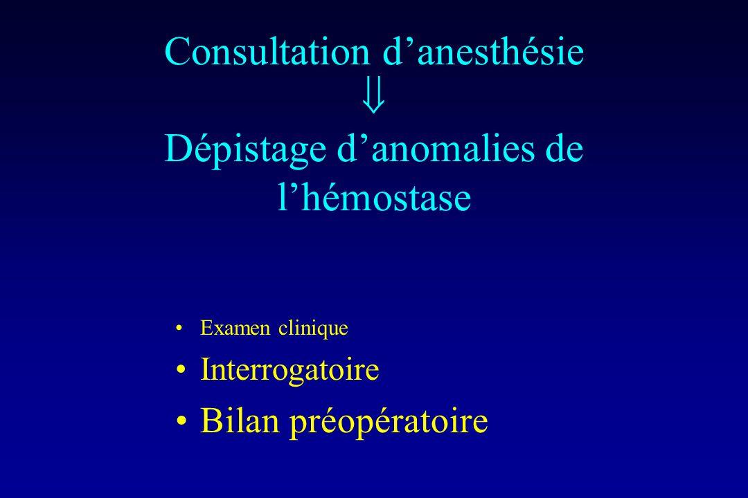 Consultation danesthésie Dépistage danomalies de lhémostase Examen clinique Interrogatoire Bilan préopératoire