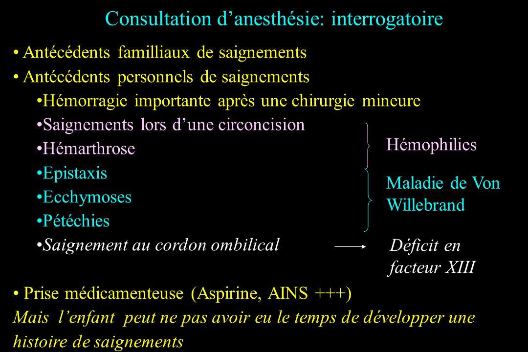 Consultation danesthésie: interrogatoire Antécédents familliaux de saignements Antécédents personnels de saignements Hémorragie importante après une c