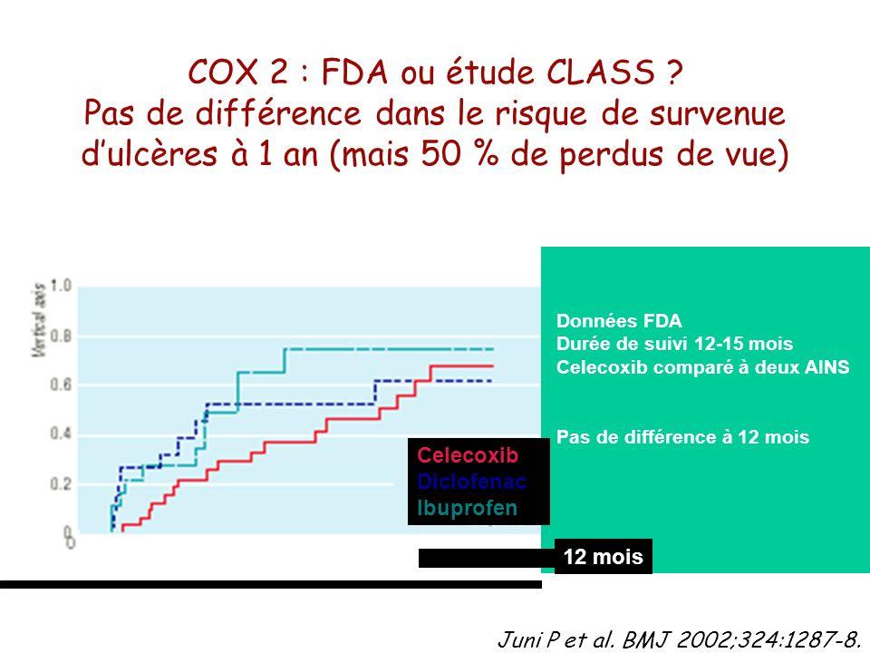 COX 2 : FDA ou étude CLASS ? Pas de différence dans le risque de survenue dulcères à 1 an (mais 50 % de perdus de vue) Juni P et al. BMJ 2002;324:1287