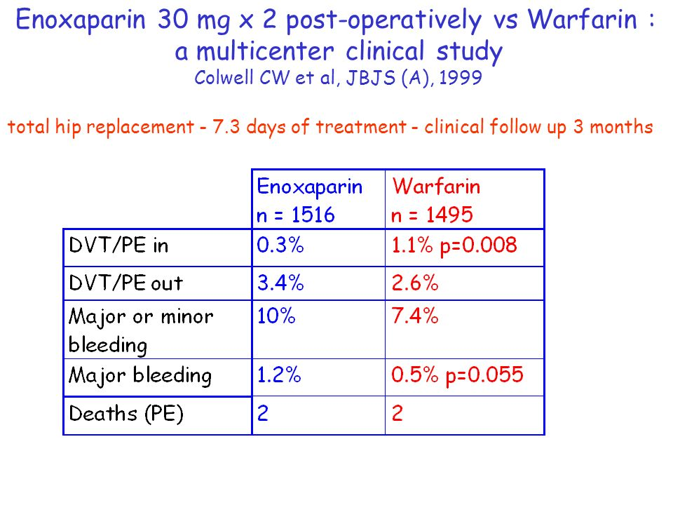 Enoxaparin 30 mg x 2 post-operatively vs Warfarin : a multicenter clinical study Colwell CW et al, JBJS (A), 1999 total hip replacement - 7.3 days of