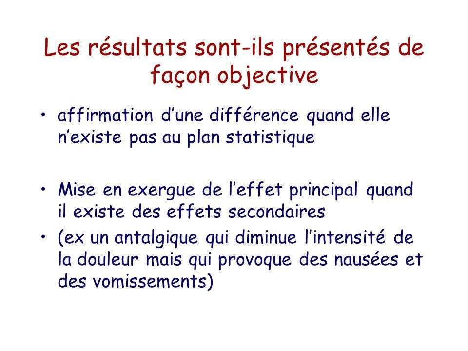 Les résultats sont-ils présentés de façon objective affirmation dune différence quand elle nexiste pas au plan statistique Mise en exergue de leffet p
