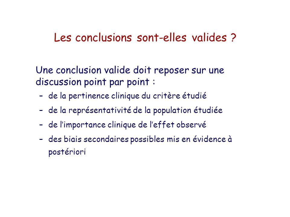 Les conclusions sont-elles valides ? Une conclusion valide doit reposer sur une discussion point par point : –de la pertinence clinique du critère étu