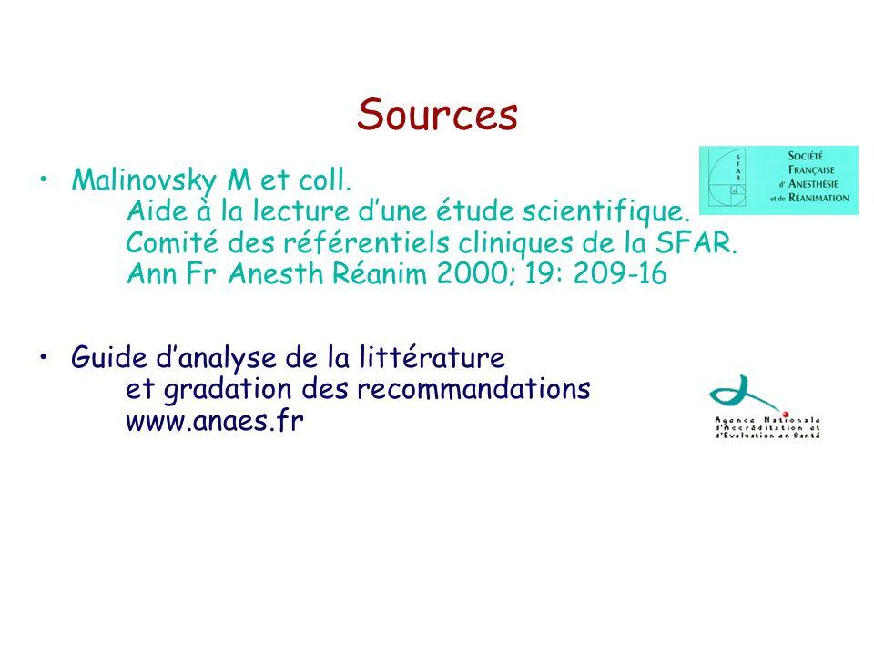 Sources Malinovsky M et coll. Aide à la lecture dune étude scientifique. Comité des référentiels cliniques de la SFAR. Ann Fr Anesth Réanim 2000; 19: