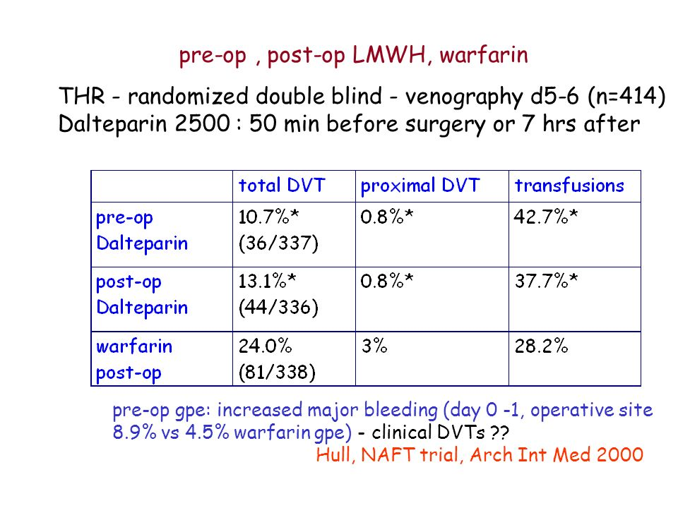 pre-op, post-op LMWH, warfarin THR - randomized double blind - venography d5-6 (n=414) Dalteparin 2500 : 50 min before surgery or 7 hrs after pre-op g