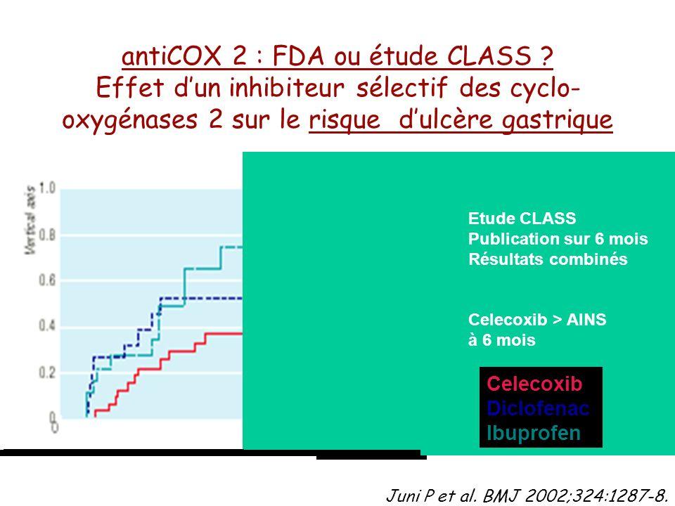 antiCOX 2 : FDA ou étude CLASS ? Effet dun inhibiteur sélectif des cyclo- oxygénases 2 sur le risque dulcère gastrique Juni P et al. BMJ 2002;324:1287