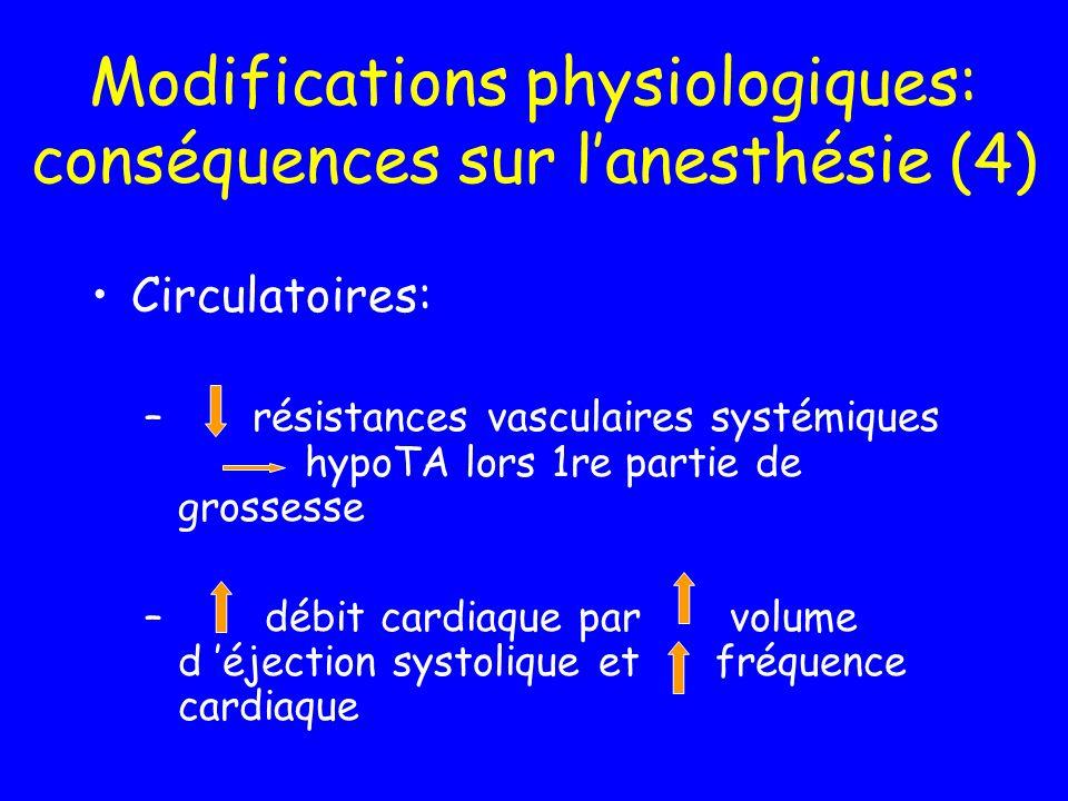 Modifications physiologiques: conséquences sur lanesthésie (4) Circulatoires: – résistances vasculaires systémiques hypoTA lors 1re partie de grossess