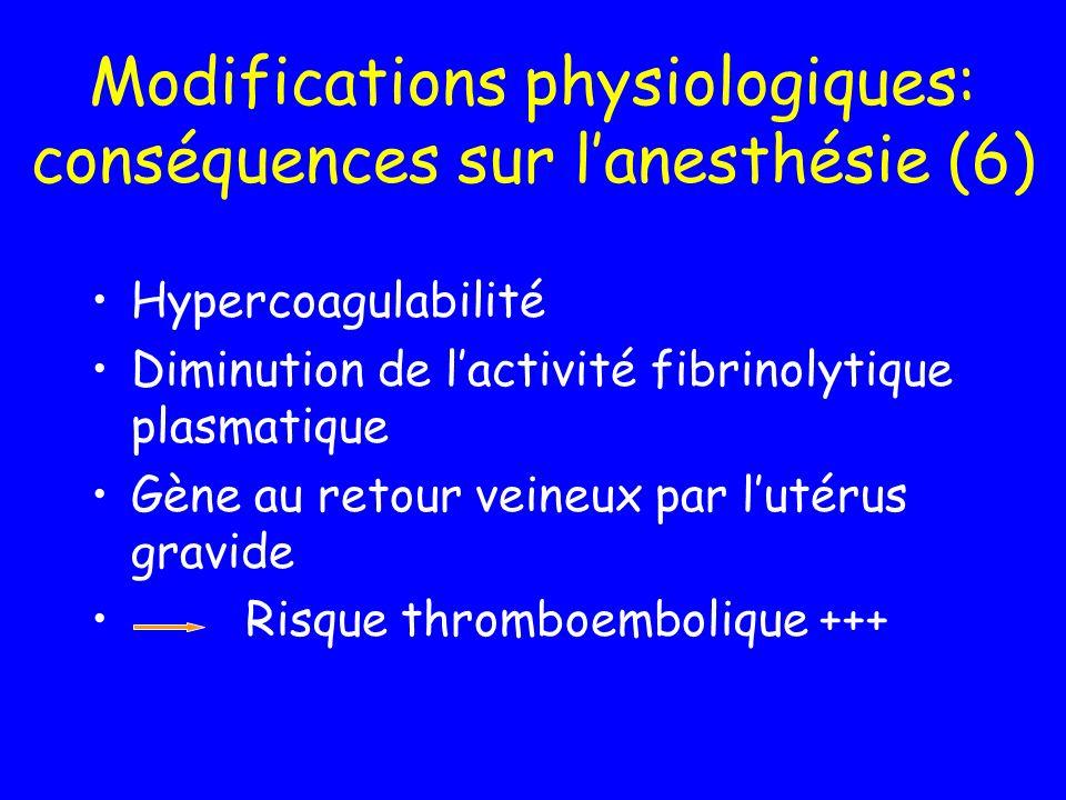 Modifications physiologiques: conséquences sur lanesthésie (6) Hypercoagulabilité Diminution de lactivité fibrinolytique plasmatique Gène au retour ve
