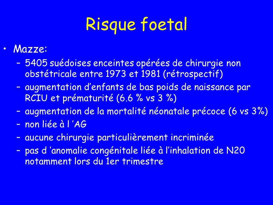 Risque foetal Mazze: –5405 suédoises enceintes opérées de chirurgie non obstétricale entre 1973 et 1981 (rétrospectif) –augmentation denfants de bas p