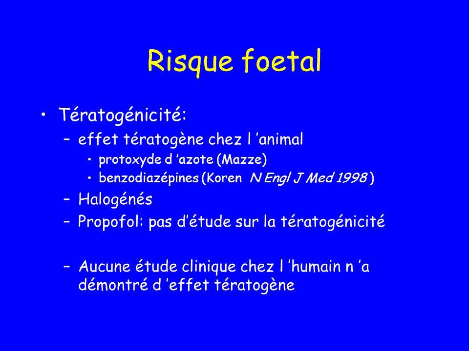 Risque foetal Tératogénicité: –effet tératogène chez l animal protoxyde d azote (Mazze) benzodiazépines (Koren N Engl J Med 1998 ) –Halogénés –Propofo