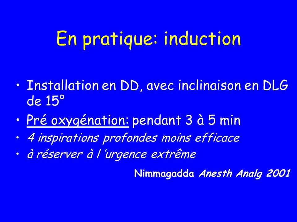 En pratique: induction Installation en DD, avec inclinaison en DLG de 15° Pré oxygénation: pendant 3 à 5 min 4 inspirations profondes moins efficace à