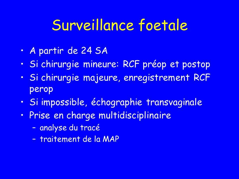 Surveillance foetale A partir de 24 SA Si chirurgie mineure: RCF préop et postop Si chirurgie majeure, enregistrement RCF perop Si impossible, échogra