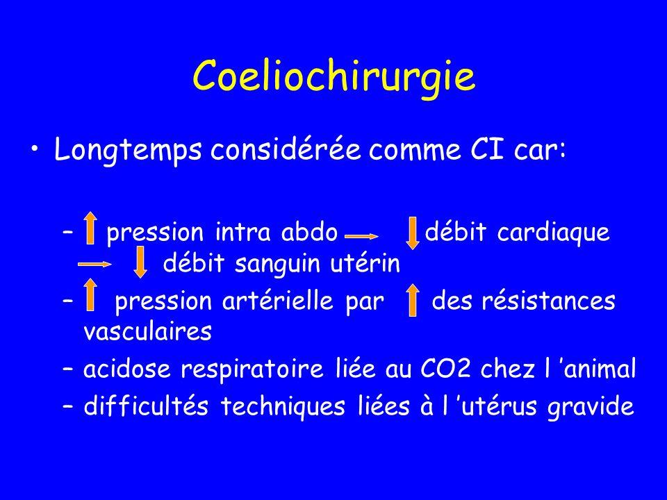 Coeliochirurgie Longtemps considérée comme CI car: – pression intra abdo débit cardiaque débit sanguin utérin – pression artérielle par des résistance