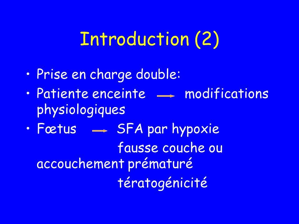 Introduction (2) Prise en charge double: Patiente enceinte modifications physiologiques Fœtus SFA par hypoxie fausse couche ou accouchement prématuré