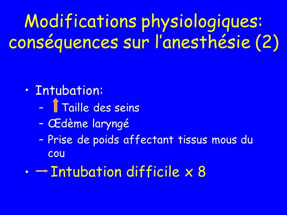Modifications physiologiques: conséquences sur lanesthésie (2) Intubation: – Taille des seins –Œdème laryngé –Prise de poids affectant tissus mous du