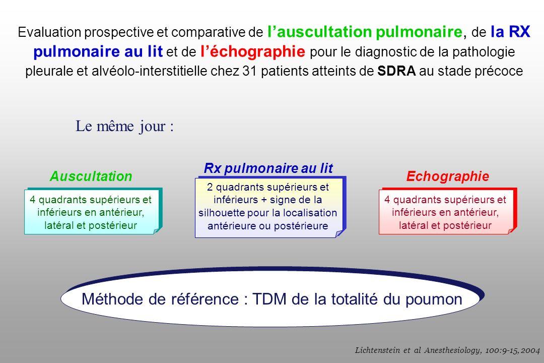 Evaluation prospective et comparative de lauscultation pulmonaire, de la RX pulmonaire au lit et de léchographie pour le diagnostic de la pathologie p
