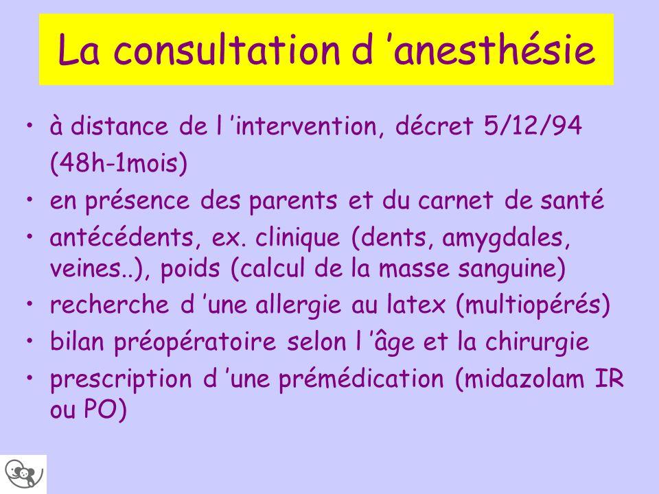 La consultation d anesthésie à distance de l intervention, décret 5/12/94 (48h-1mois) en présence des parents et du carnet de santé antécédents, ex. c